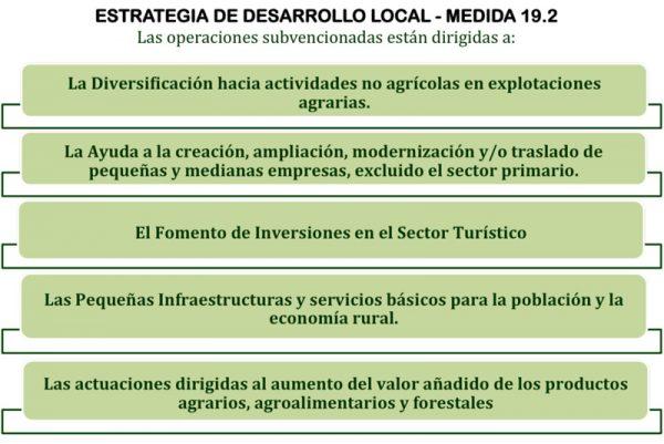 estrategia-de-desarrollo-local-medida19